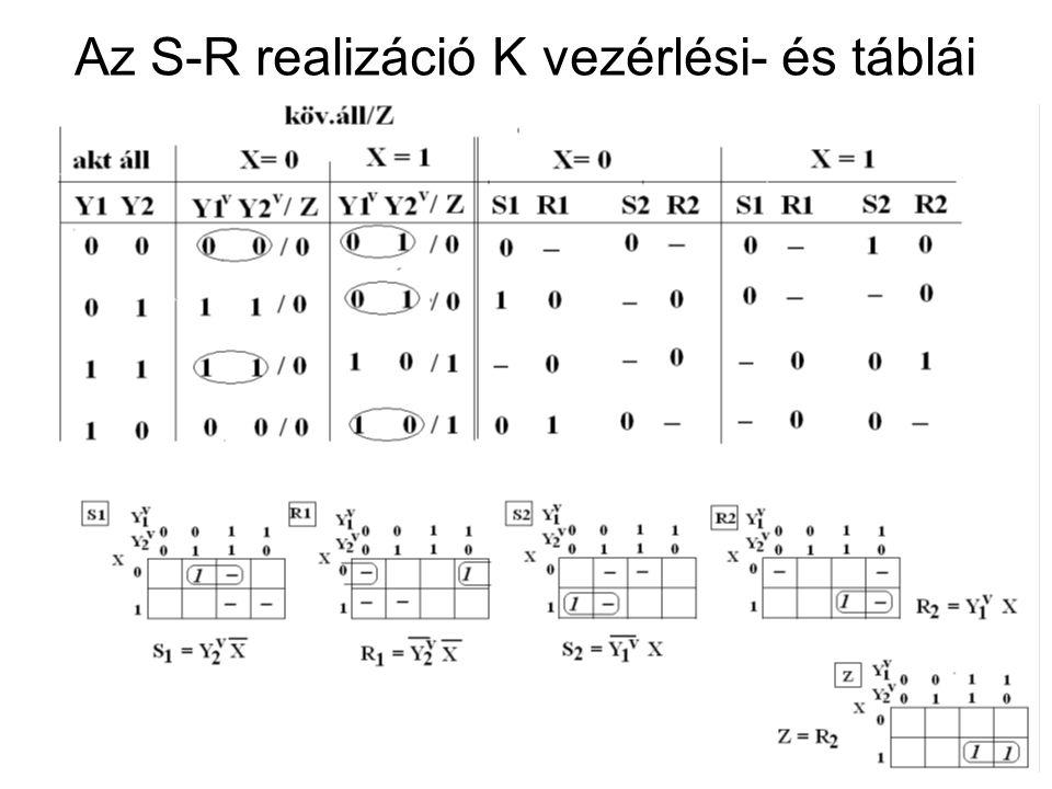 37 Az S-R realizáció K vezérlési- és táblái