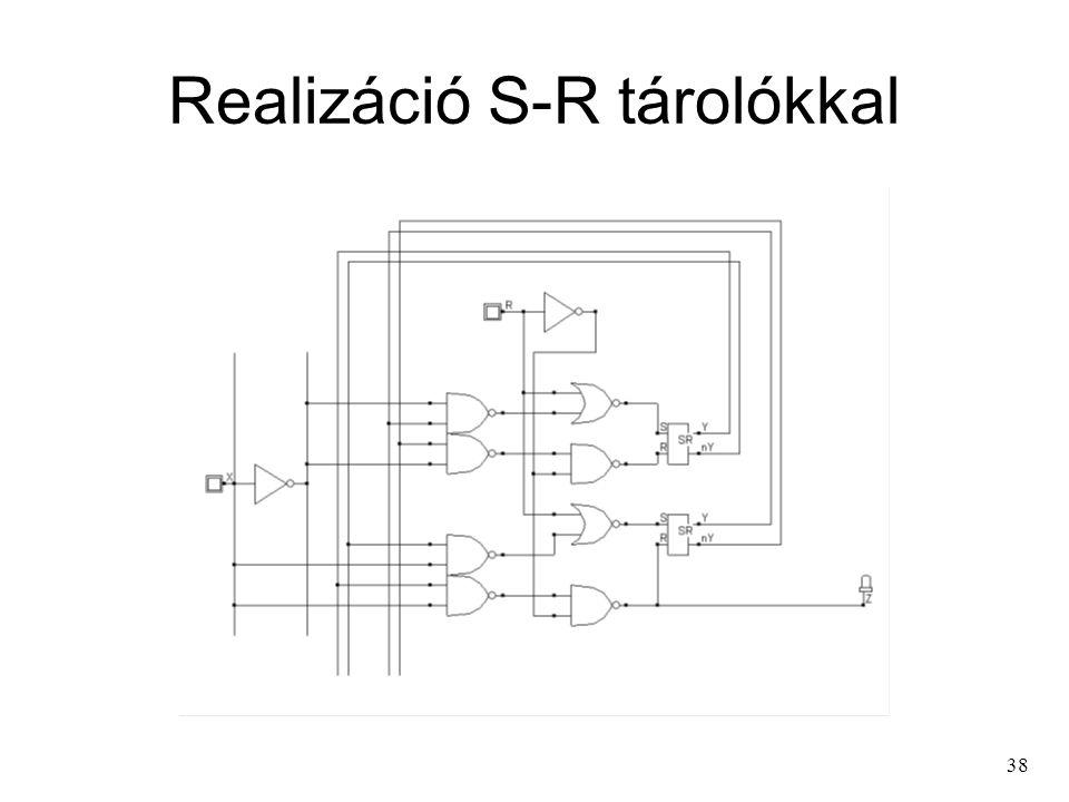 38 Realizáció S-R tárolókkal