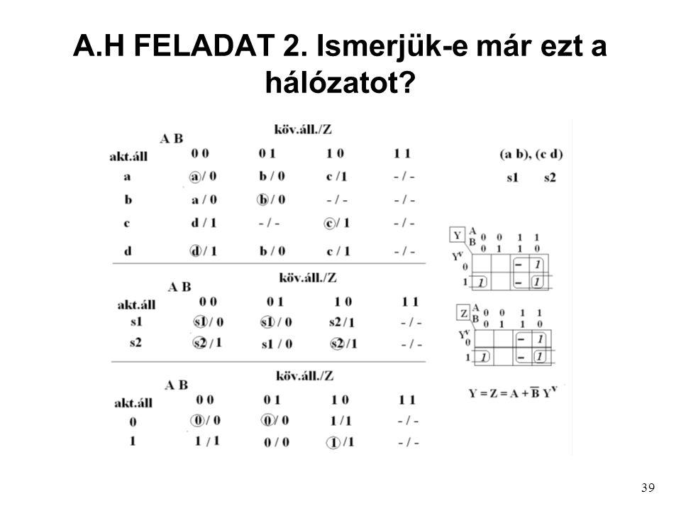39 A.H FELADAT 2. Ismerjük-e már ezt a hálózatot?