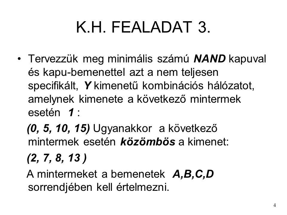 4 K.H. FEALADAT 3. Tervezzük meg minimális számú NAND kapuval és kapu-bemenettel azt a nem teljesen specifikált, Y kimenetű kombinációs hálózatot, ame