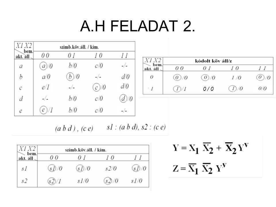 A.H FELADAT 2. 0 / 0 X 2 ̅