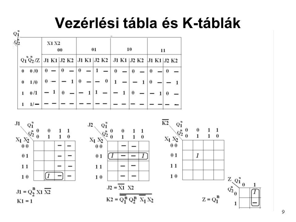 9 Vezérlési tábla és K-táblák