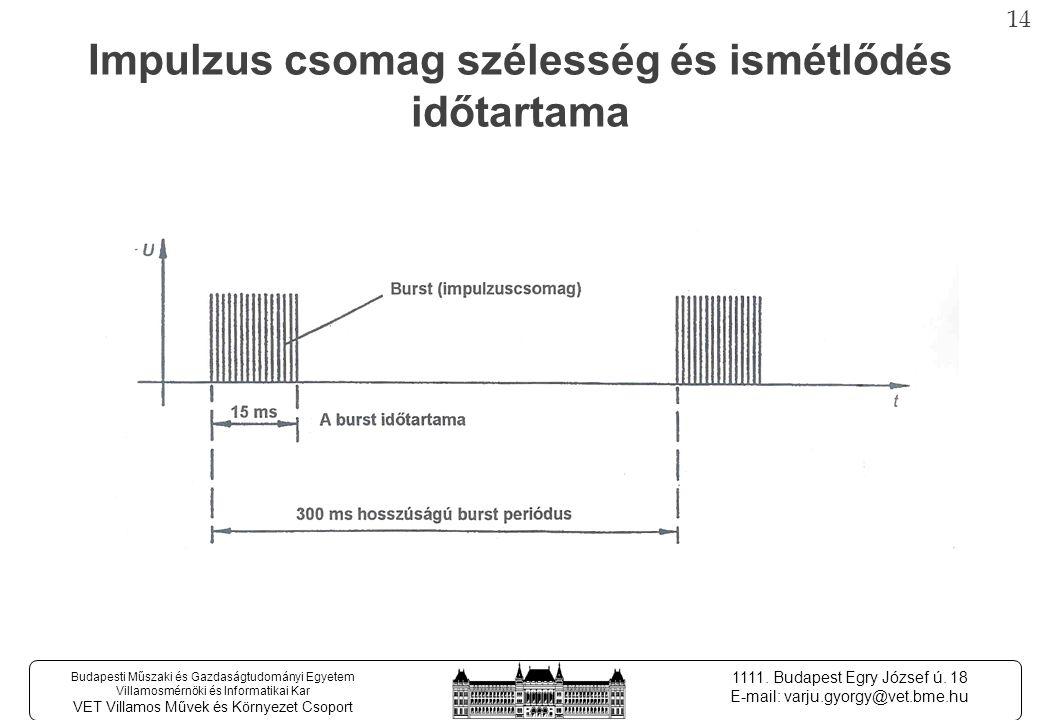 13 Budapesti Műszaki és Gazdaságtudományi Egyetem Villamosmérnöki és Informatikai Kar VET Villamos Művek és Környezet Csoport 1111.