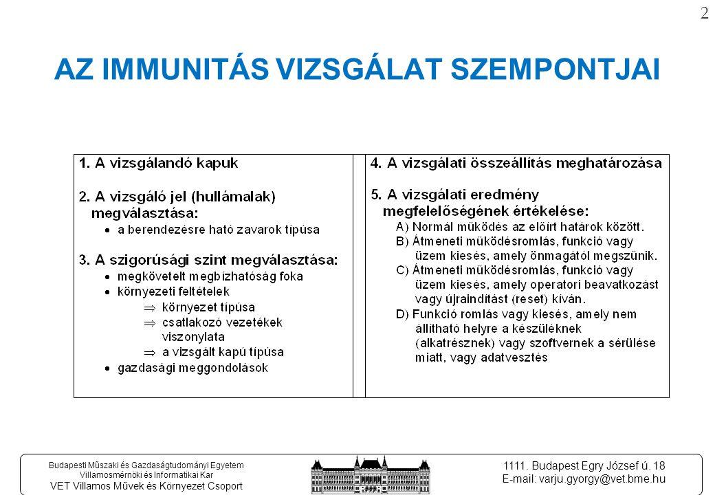 32 Budapesti Műszaki és Gazdaságtudományi Egyetem Villamosmérnöki és Informatikai Kar VET Villamos Művek és Környezet Csoport 1111.