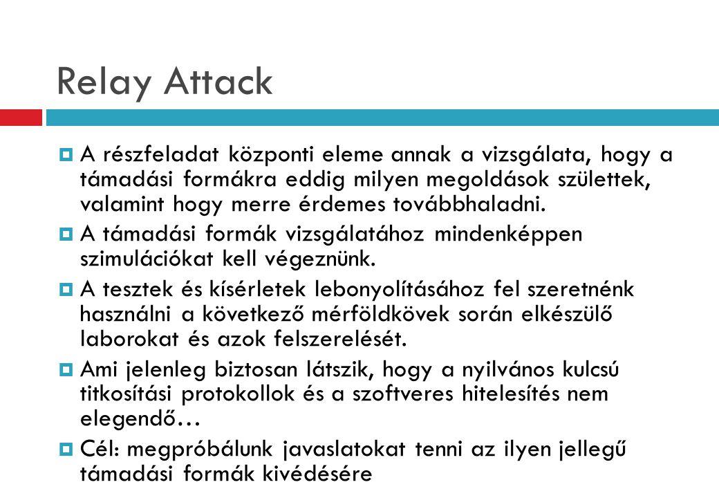 Relay Attack  A részfeladat központi eleme annak a vizsgálata, hogy a támadási formákra eddig milyen megoldások születtek, valamint hogy merre érdemes továbbhaladni.
