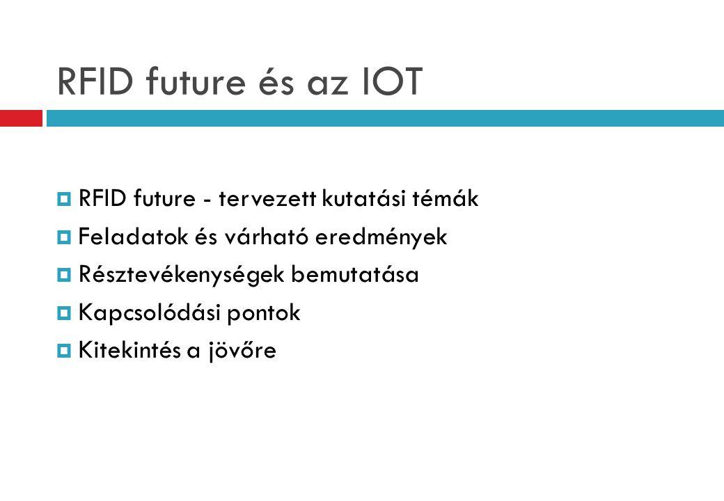 RFID future és az IOT  RFID future - tervezett kutatási témák  Feladatok és várható eredmények  Résztevékenységek bemutatása  Kapcsolódási pontok  Kitekintés a jövőre