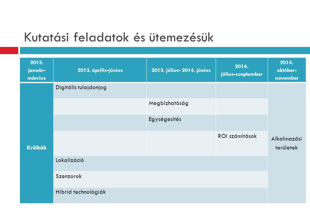 Kutatási feladatok és ütemezésük 2013.január- március 2013.