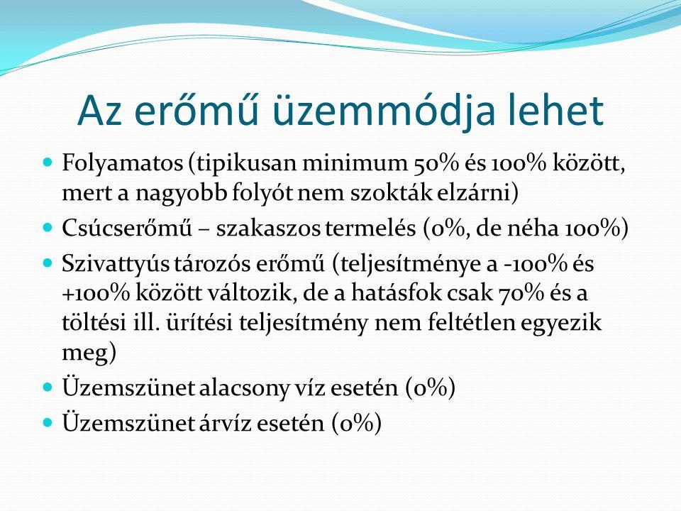 Vízenergia hasznosítás Magyarországon Hazánkban a vízenergia-felhasználás a múlt század végéig az egyik alapvető energiatermelési mód volt.