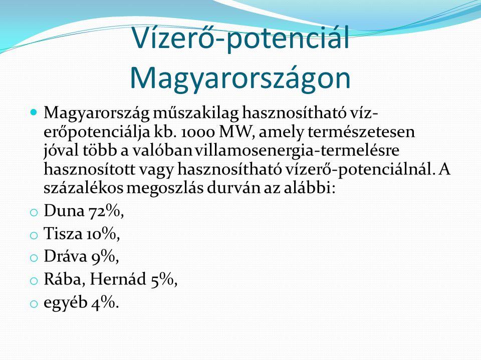 Vízerő-potenciál Magyarországon Magyarország műszakilag hasznosítható víz- erőpotenciálja kb. 1000 MW, amely természetesen jóval több a valóban villam