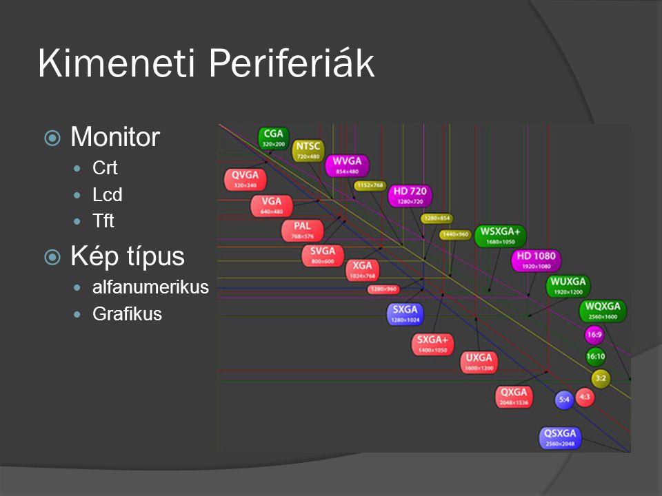 Kimeneti Periferiák  Monitor Crt Lcd Tft  Kép típus alfanumerikus Grafikus