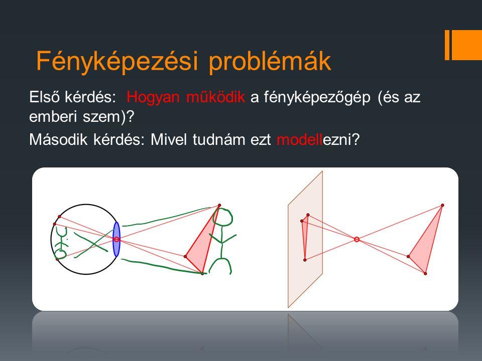 Fényképezési problémák Első kérdés: Hogyan működik a fényképezőgép (és az emberi szem)? Második kérdés: Mivel tudnám ezt modellezni?