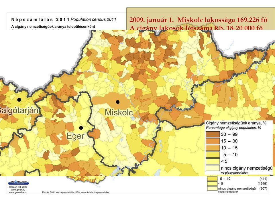 2009. január 1. Miskolc lakossága 169.226 fő A cigány lakosok létszáma kb.
