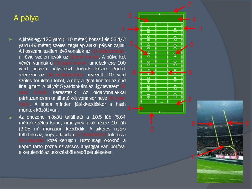 A pálya  A játék egy 120 yard (110 méter) hosszú és 53 1/3 yard (49 méter) széles, téglalap alakú pályán zajlik.
