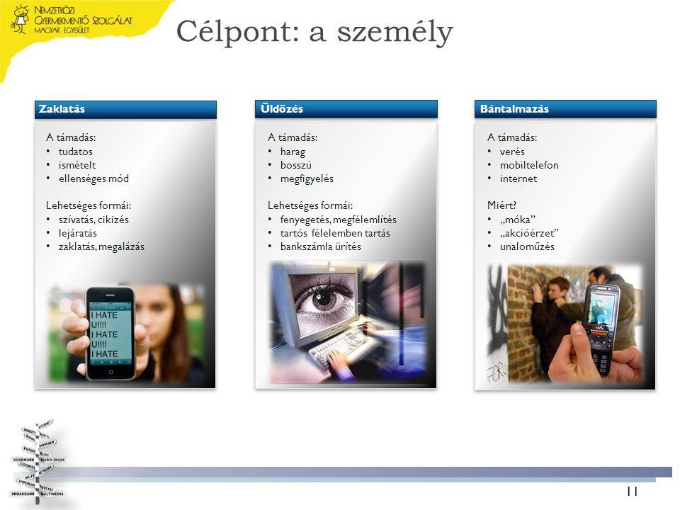 Célpont: a személy A támadás: verés mobiltelefon internet Miért.