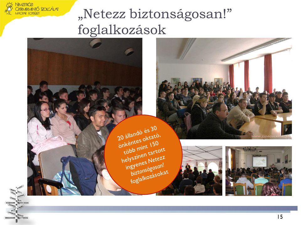 """""""Netezz biztonságosan! foglalkozások 15 20 állandó és 30 önkéntes oktató, több mint 150 helyszínen tartott ingyenes Netezz biztonságosan."""