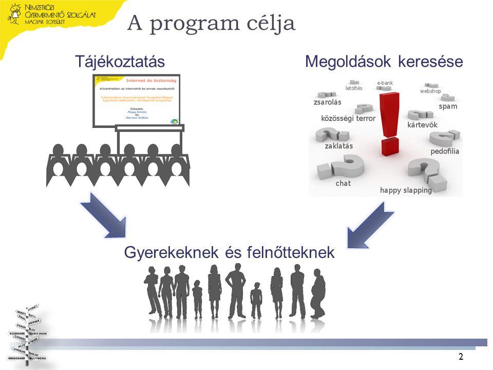 A program célja 2 Tájékoztatás Megoldások keresése Gyerekeknek és felnőtteknek