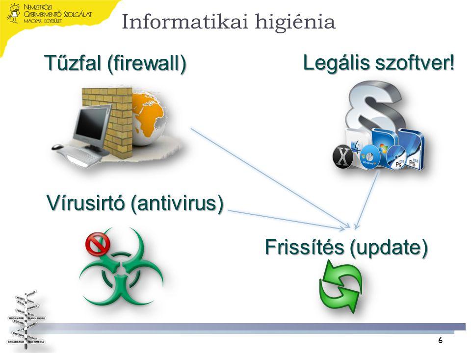 Informatikai higiénia 6 Tűzfal (firewall) Vírusirtó (antivirus) Frissítés (update) Legális szoftver!