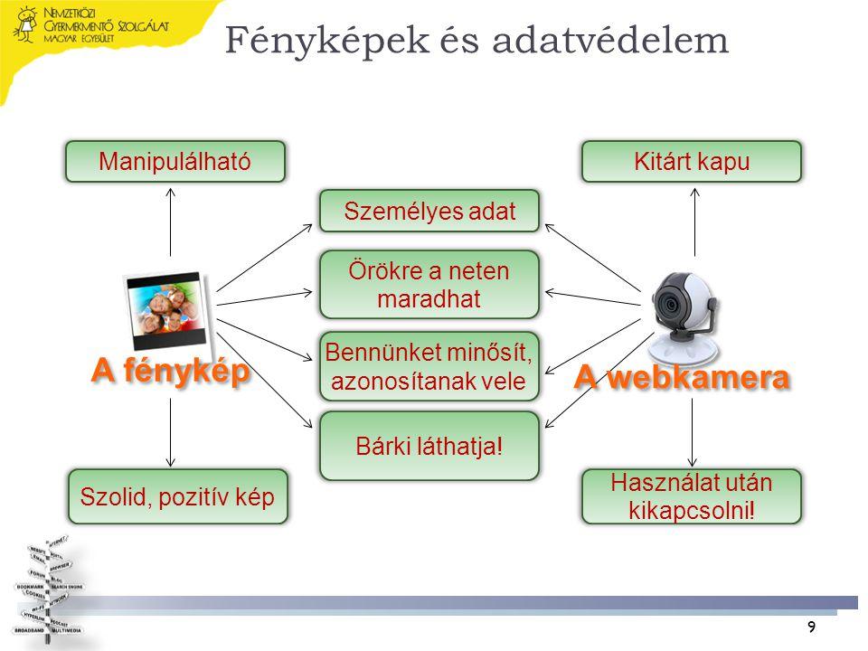 Fényképek és adatvédelem 9 A fénykép Személyes adat Örökre a neten maradhat Manipulálható Bennünket minősít, azonosítanak vele Kitárt kapu Használat után kikapcsolni.