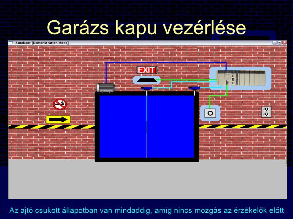 Garázs kapu vezérlése Az ajtó nyitott állapotba kerül, az érzékelők előtti mozgás hatására