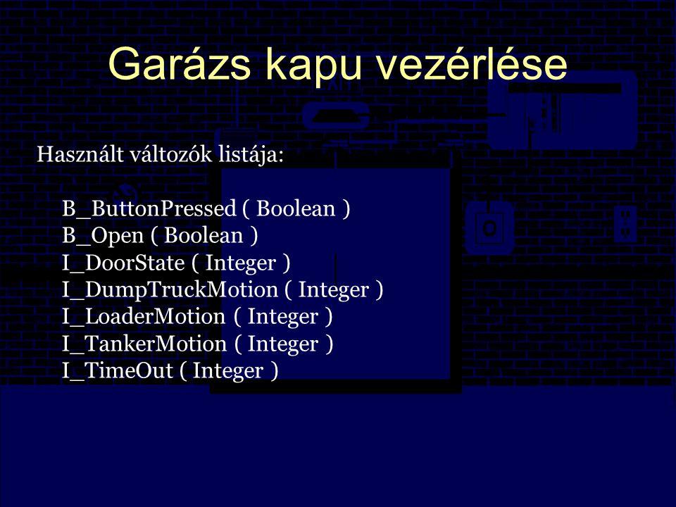 Garázs kapu vezérlése Parancsállományok: 1.InitialisationScript ( On Initialisation ) 2.