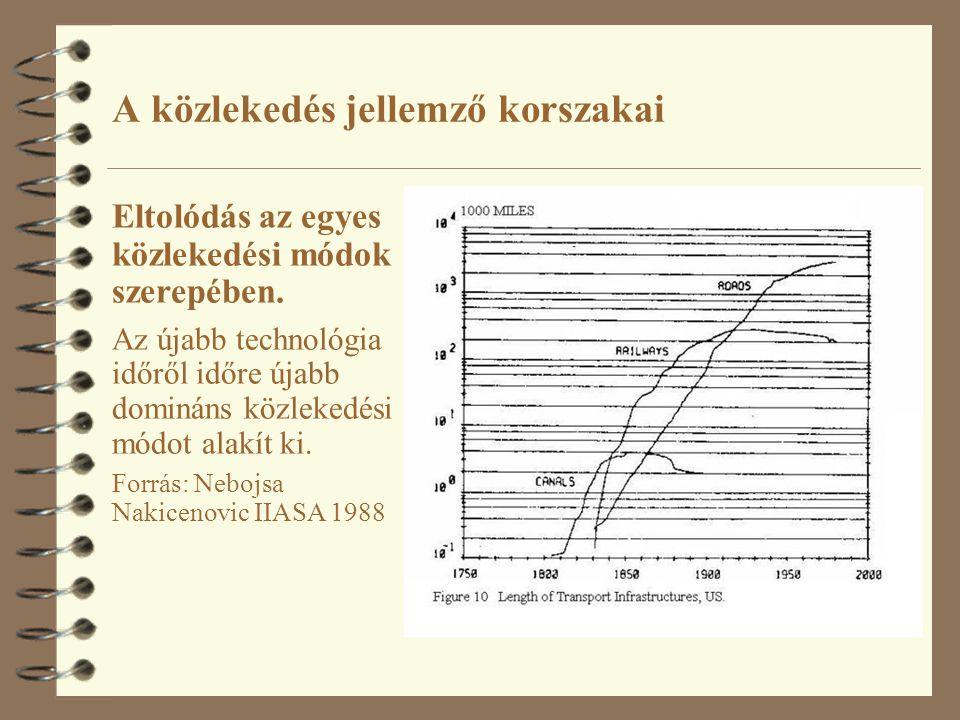 A közlekedés jellemző korszakai Eltolódás az egyes közlekedési módok szerepében. Az újabb technológia időről időre újabb domináns közlekedési módot al