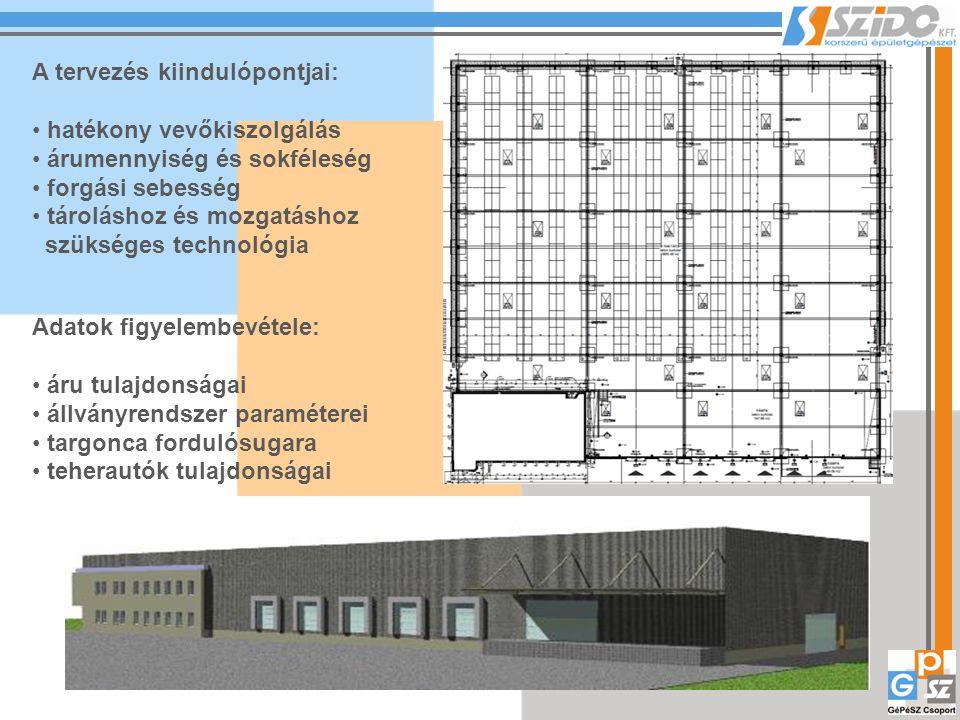 A tervezés kiindulópontjai: hatékony vevőkiszolgálás árumennyiség és sokféleség forgási sebesség tároláshoz és mozgatáshoz szükséges technológia Adato