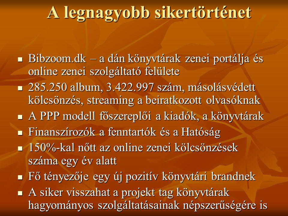 A legnagyobb sikertörténet Bibzoom.dk – a dán könyvtárak zenei portálja és online zenei szolgáltató felülete Bibzoom.dk – a dán könyvtárak zenei portá