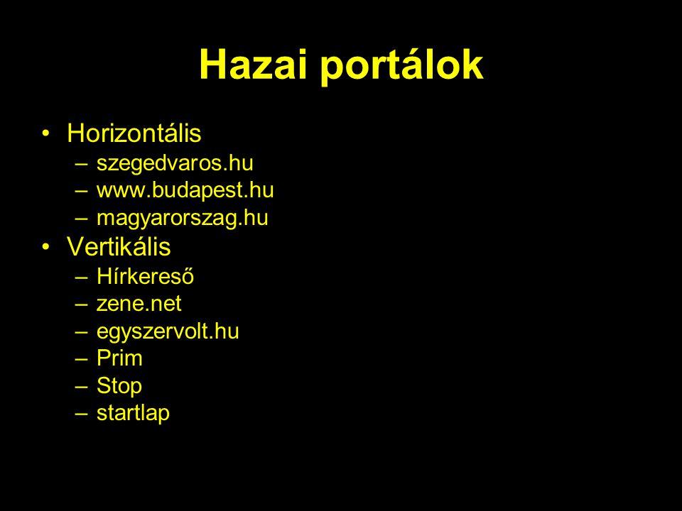 Hazai portálok Horizontális –szegedvaros.hu –www.budapest.hu –magyarorszag.hu Vertikális –Hírkereső –zene.net –egyszervolt.hu –Prim –Stop –startlap