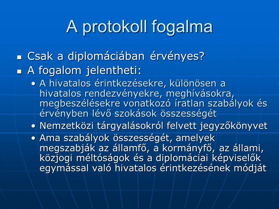 A protokoll fogalma Csak a diplomáciában érvényes? Csak a diplomáciában érvényes? A fogalom jelentheti: A fogalom jelentheti: A hivatalos érintkezések