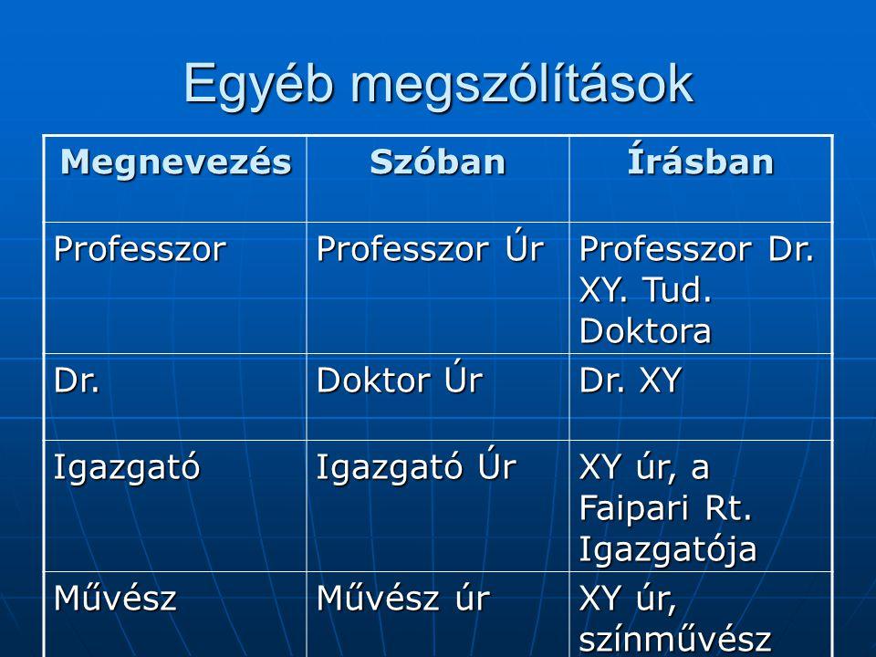Egyéb megszólítások MegnevezésSzóbanÍrásban Professzor Professzor Úr Professzor Dr. XY. Tud. Doktora Dr. Doktor Úr Dr. XY Igazgató Igazgató Úr XY úr,