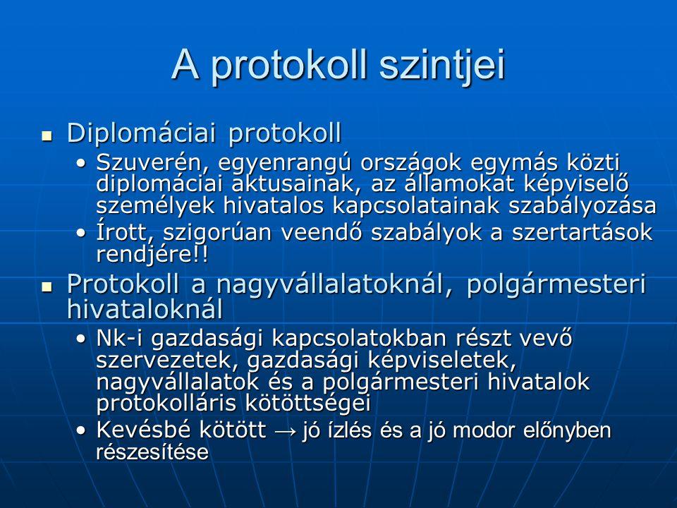 A protokoll szintjei Diplomáciai protokoll Diplomáciai protokoll Szuverén, egyenrangú országok egymás közti diplomáciai aktusainak, az államokat képvi