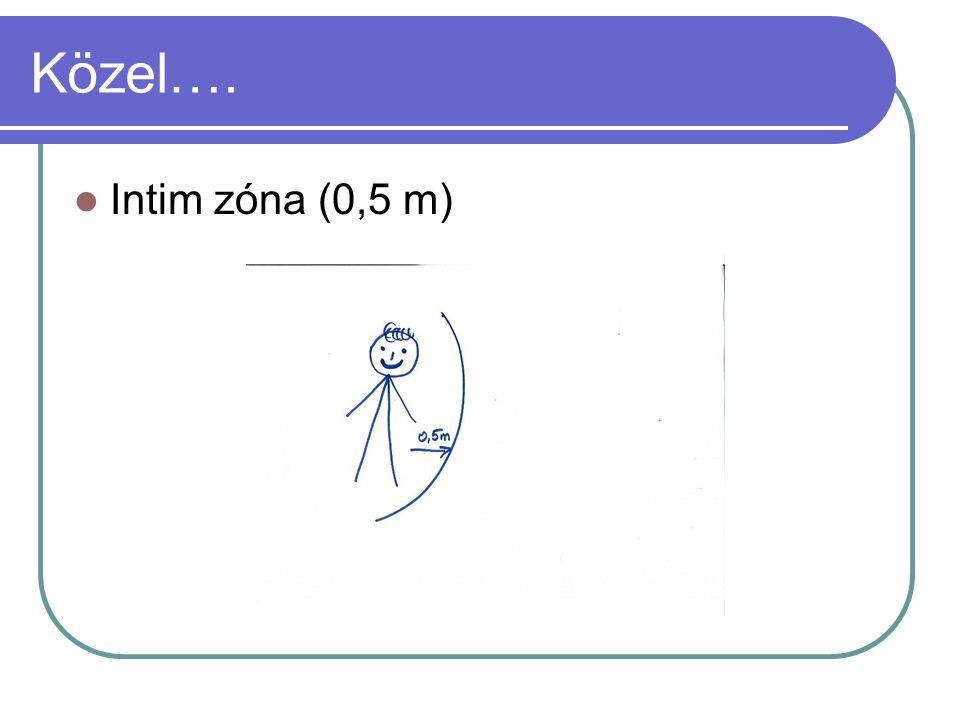 Közel…. Intim zóna (0,5 m)