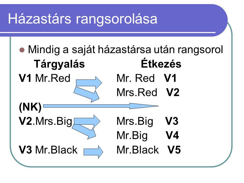 Házastárs rangsorolása Mindig a saját házastársa után rangsorol TárgyalásÉtkezés V1 Mr.RedMr. Red V1 Mrs.Red V2 (NK) V2.Mrs.BigMrs.Big V3 Mr.Big V4 V3