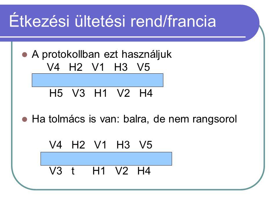 Étkezési ültetési rend/francia A protokollban ezt használjuk V4 H2 V1 H3 V5 H5 V3 H1 V2 H4 Ha tolmács is van: balra, de nem rangsorol V4 H2 V1 H3 V5 V