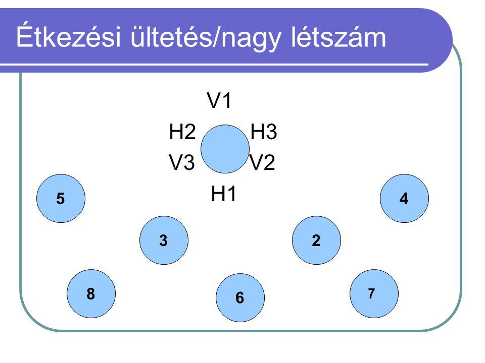 Étkezési ültetés/nagy létszám V1 H2 H3 V3 V2 H1 5 3 6 2 8 7 4