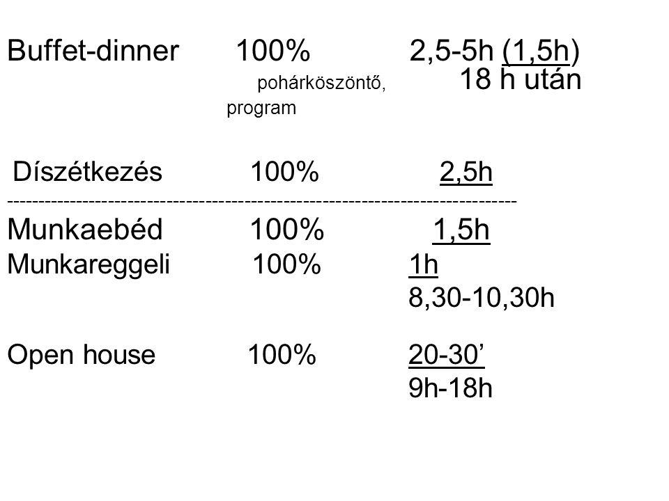Buffet-dinner 100% 2,5-5h (1,5h) pohárköszöntő, 18 h után program Díszétkezés 100% 2,5h --------------------------------------------------------------