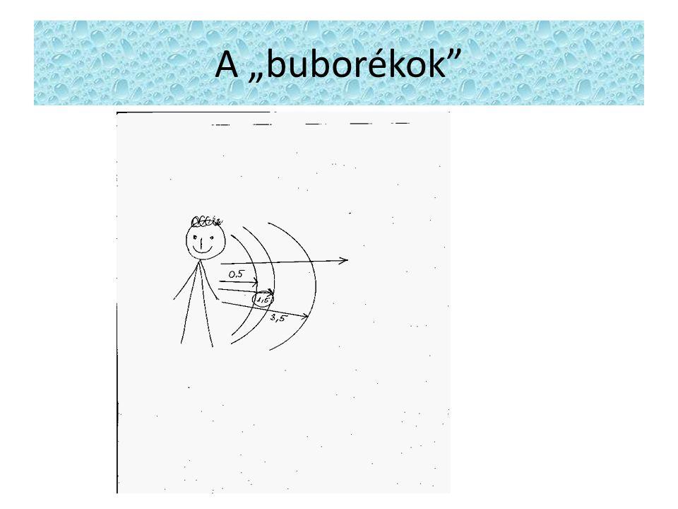 """A """"buborékok"""""""