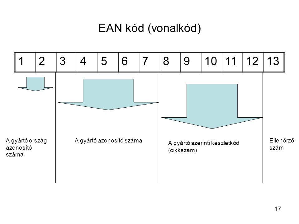 17 EAN kód (vonalkód) 12345678910111213 A gyártó ország azonosító száma A gyártó azonosító száma A gyártó szerinti készletkód (cikkszám) Ellenőrző- sz