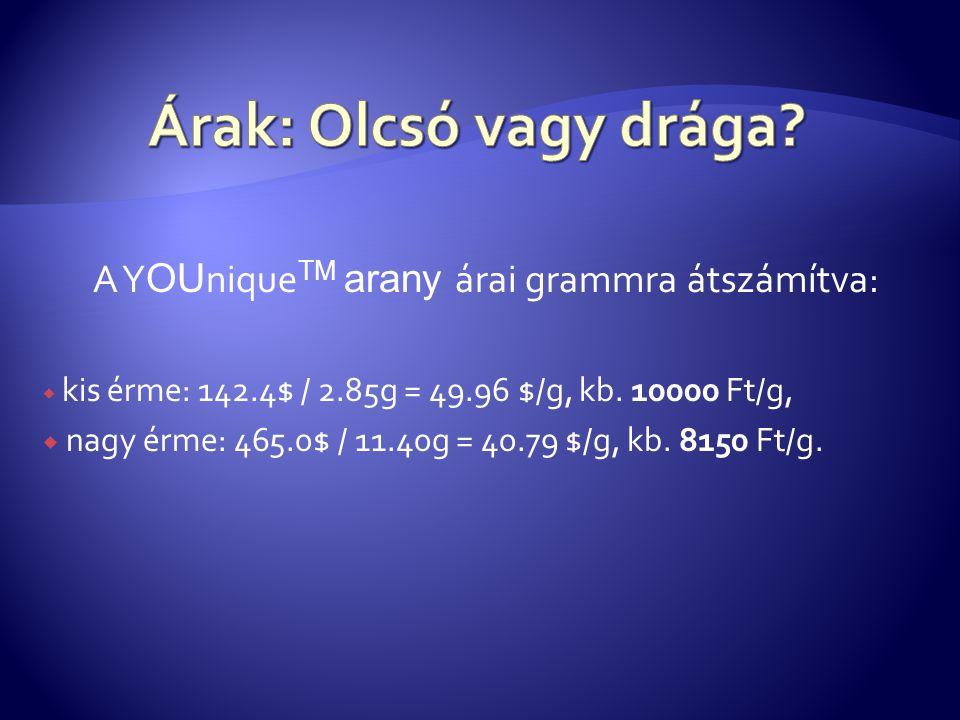 A Y OU nique TM arany árai grammra átszámítva:  kis érme: 142.4$ / 2.85g = 49.96 $/g, kb. 10000 Ft/g,  nagy érme: 465.0$ / 11.40g = 40.79 $/g, kb. 8