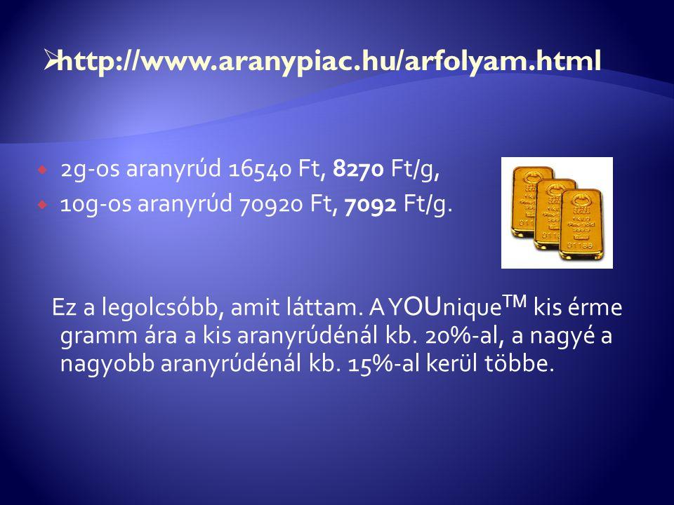 http://www.aranypiac.hu/arfolyam.html  2g-os aranyrúd 16540 Ft, 8270 Ft/g,  10g-os aranyrúd 70920 Ft, 7092 Ft/g. Ez a legolcsóbb, amit láttam. A Y