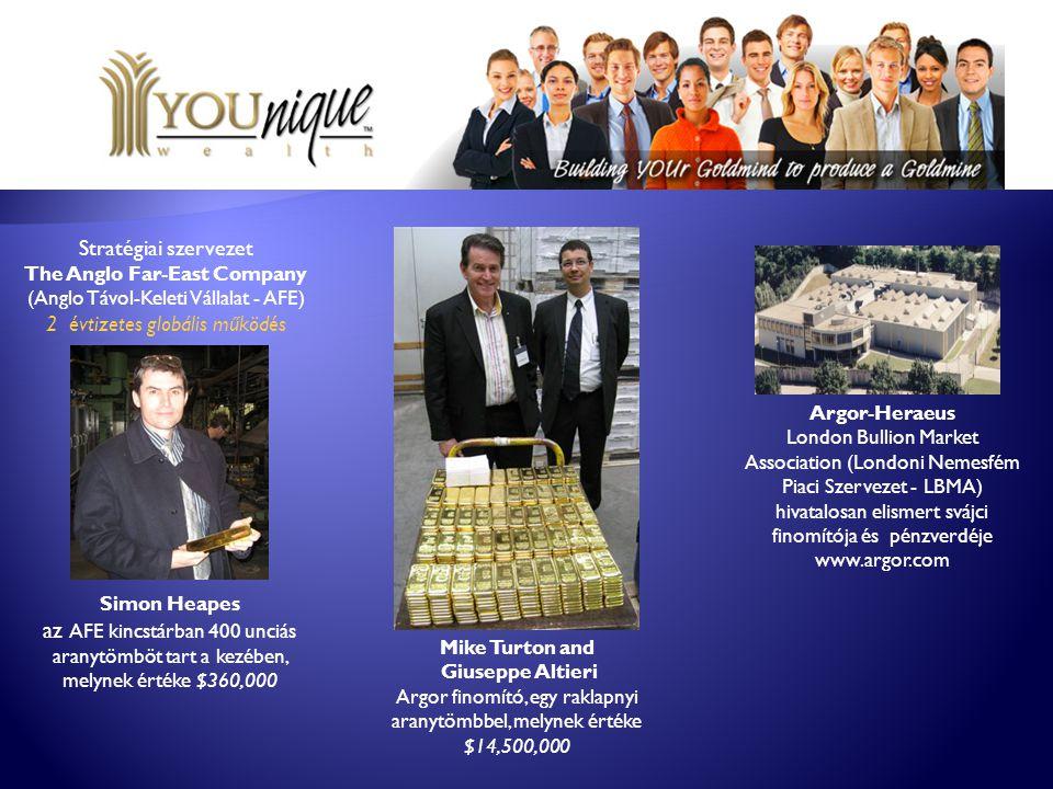 Argor-Heraeus London Bullion Market Association (Londoni Nemesfém Piaci Szervezet - LBMA) hivatalosan elismert svájci finomítója és pénzverdéje www.ar