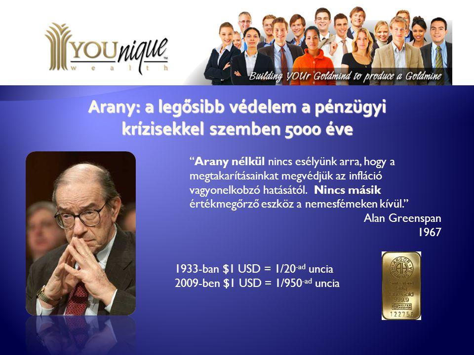 1 uncia arany = Az arany vásárlóértéke állandó!