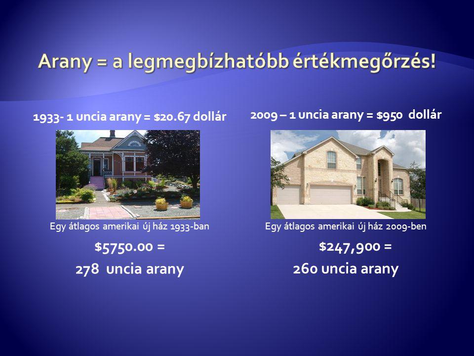 1933- 1 uncia arany = $20.67 dollár Egy átlagos amerikai új ház 1933-ban $5750.00 = 278 uncia arany 2009 – 1 uncia arany = $950 dollár Egy átlagos ame
