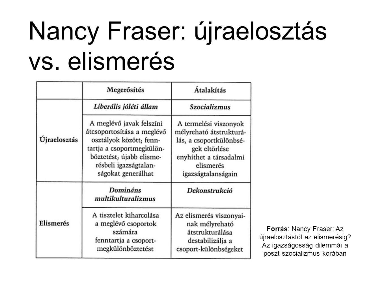 Nancy Fraser: újraelosztás vs. elismerés Forrás: Nancy Fraser: Az újraelosztástól az elismerésig? Az igazságosság dilemmái a poszt-szocializmus korába