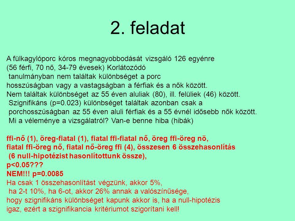 2. feladat A fülkagylóporc kóros megnagyobbodását vizsgáló 126 egyénre (56 férfi, 70 nő, 34-79 évesek) Korlátozódó tanulmányban nem találtak különbség