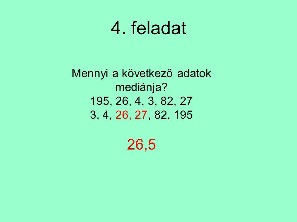 4. feladat Mennyi a következő adatok mediánja? 195, 26, 4, 3, 82, 27 3, 4, 26, 27, 82, 195 26,5