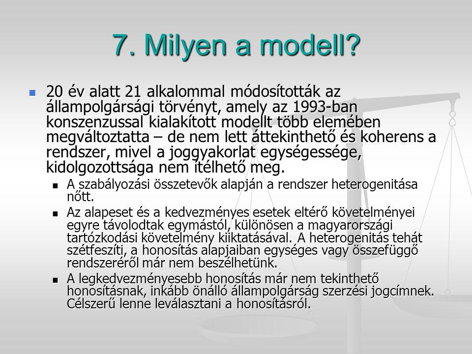7. Milyen a modell? 20 év alatt 21 alkalommal módosították az állampolgársági törvényt, amely az 1993-ban konszenzussal kialakított modellt több elemé