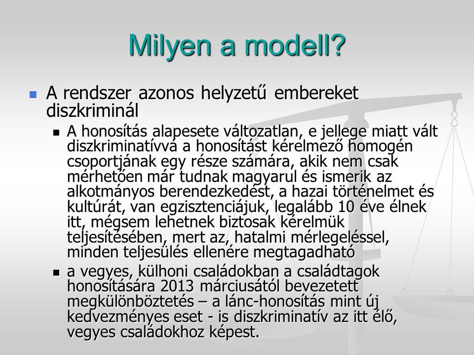 Milyen a modell? A rendszer azonos helyzetű embereket diszkriminál A rendszer azonos helyzetű embereket diszkriminál A honosítás alapesete változatlan
