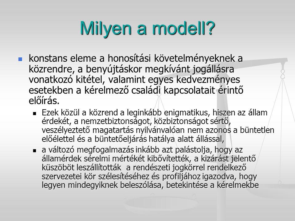 Milyen a modell? konstans eleme a honosítási követelményeknek a közrendre, a benyújtáskor megkívánt jogállásra vonatkozó kitétel, valamint egyes kedve