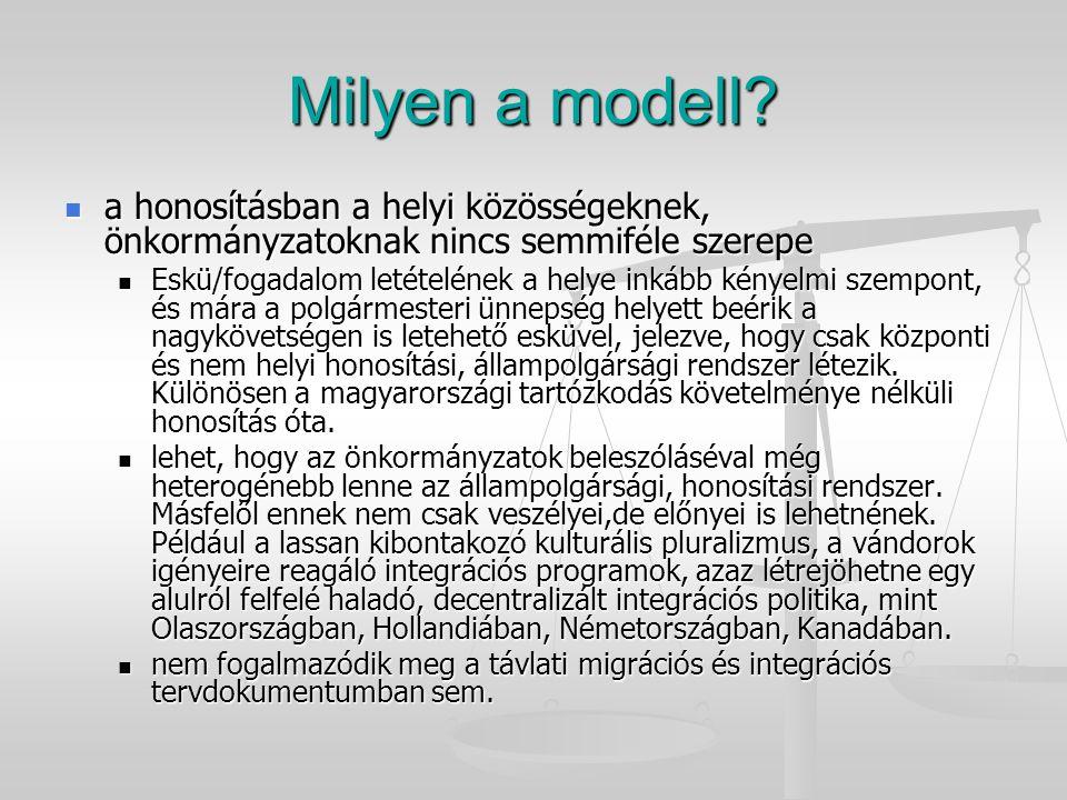 Milyen a modell? a honosításban a helyi közösségeknek, önkormányzatoknak nincs semmiféle szerepe a honosításban a helyi közösségeknek, önkormányzatokn